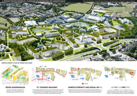 Future Campus – University College Dublin