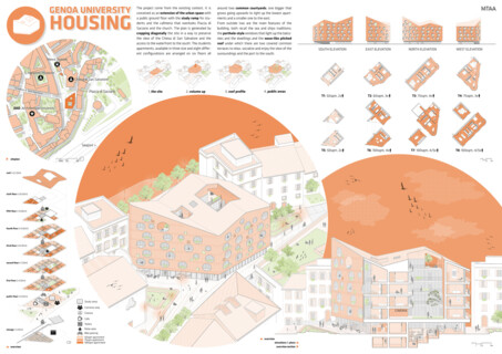 #GenoaCall - University Housing for the ancient city
